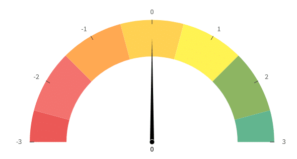 baromètre tendance tpe